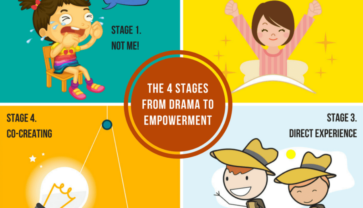 4stages (1)
