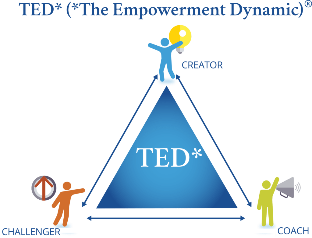TED*-triangle