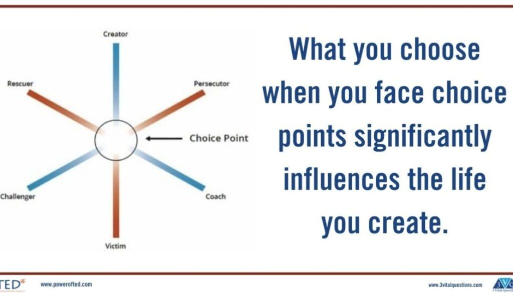 What you choose when you face choice points significantly influences the life you create